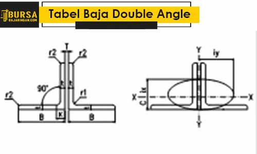 Tabel Baja Double Angle